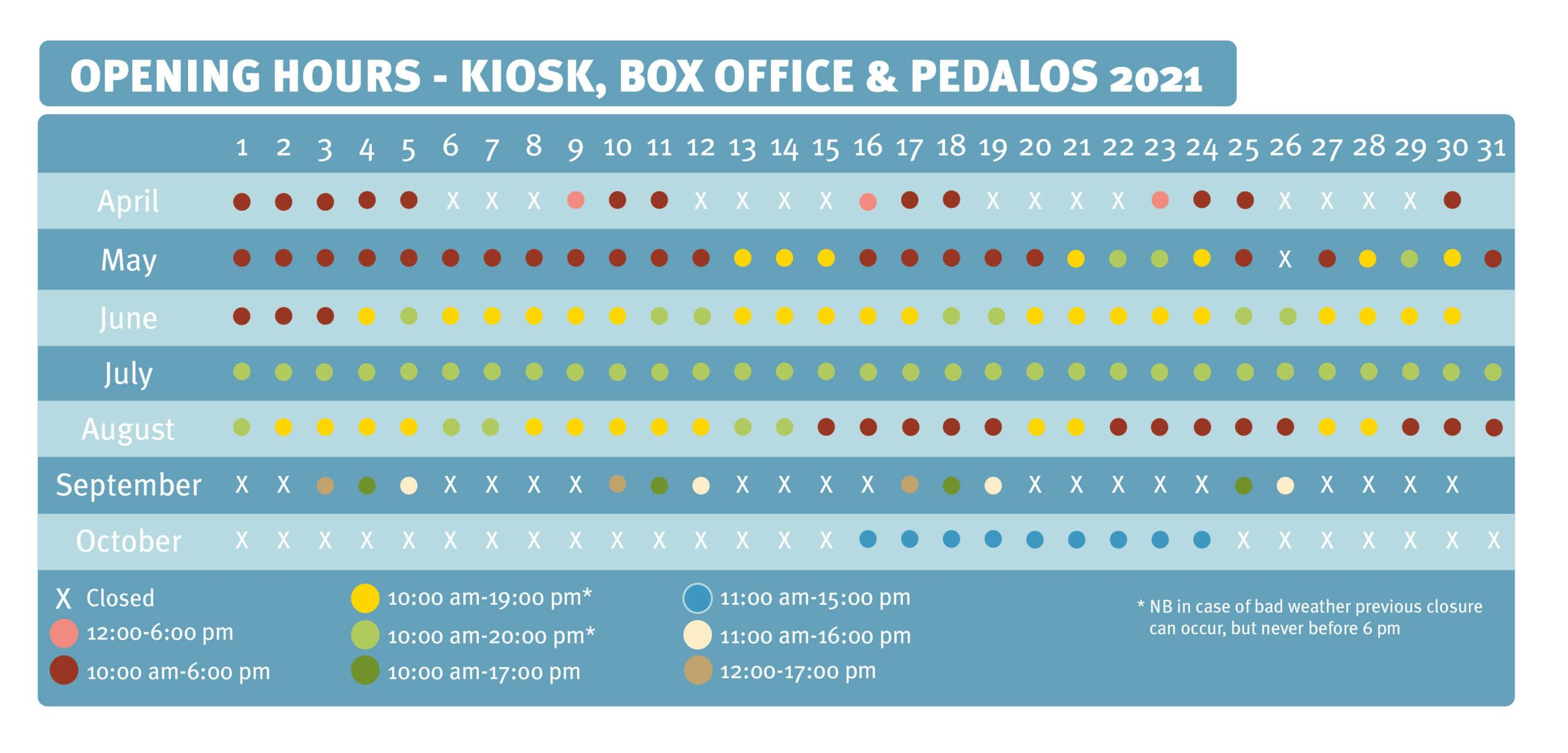 Kiosk, box office and pedalos opening hours
